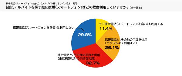 a-graph01.jpg