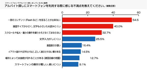 a-graph03.jpg